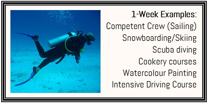 1-Week Examples