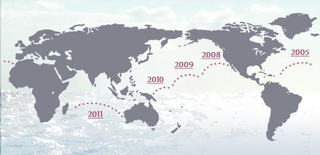 Ocean trips
