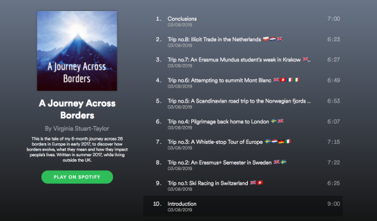 A Journey Across Borders podcast Spotify